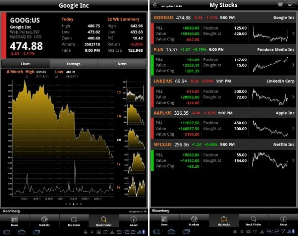 4 applications sur android  ipad et iphone pour investir en bourse