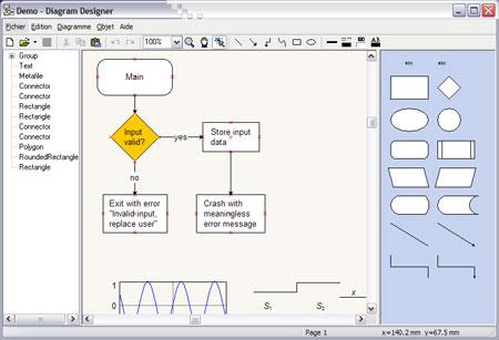 3 logiciels gratuits pour faire des organigrammes et - Logiciel simple pour faire des plans ...