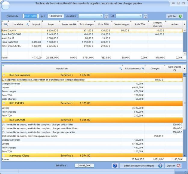 3 logiciels gratuits pour la gestion locative : quitance de loyer