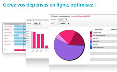 Les 3 meilleurs logiciels gratuits de gestion de budget en - Meilleur supermarche en ligne ...