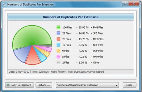 3 logiciels gratuits rechercher et supprimer les doublons for Supprimer les vers